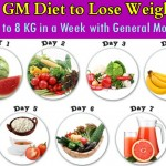 Indian GM Diet to Lose Weight Fast